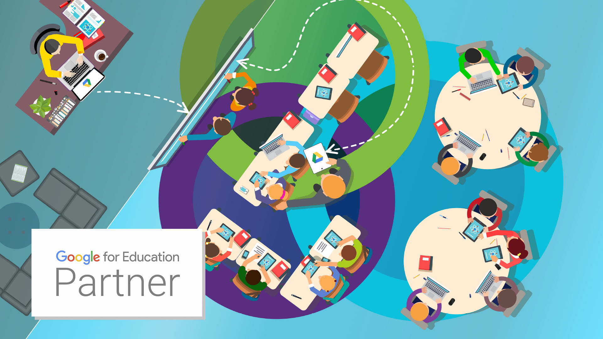Kombiner Google for Utdanning med SMART Board for engasjerende interaktiv læring!